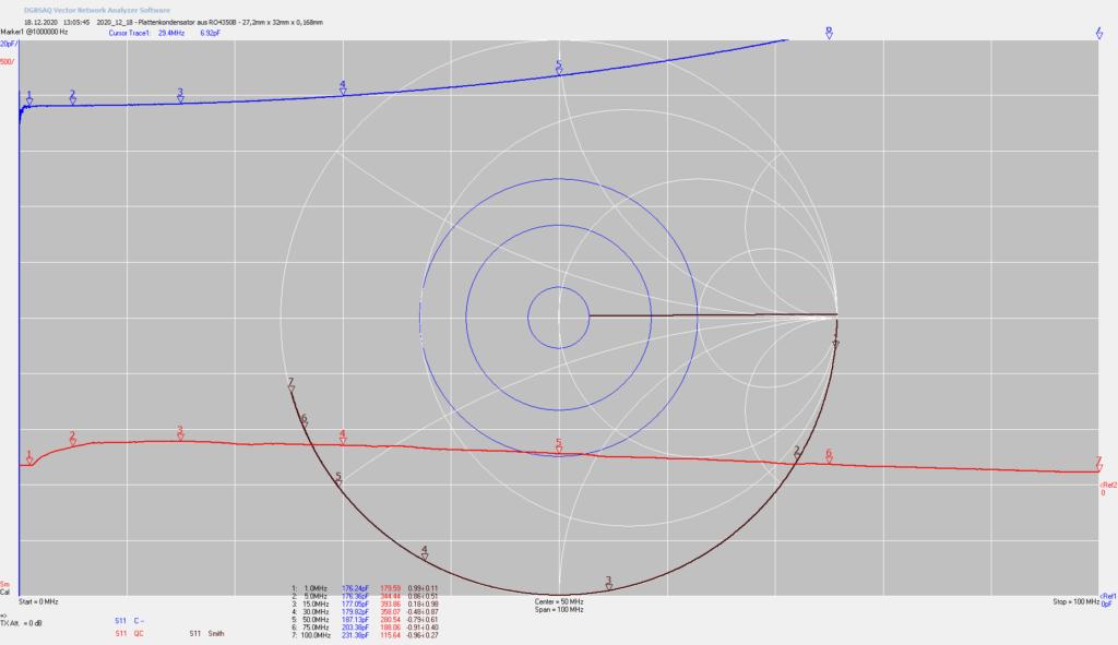 Kondensator aus RO4350B