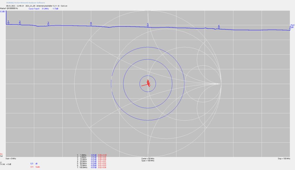 s11 und s21 Messung